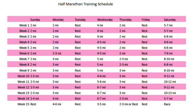 Half-marathon Training Program